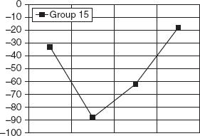 Ap Chemistry Question 517 Answer And Explanation Crackap Com