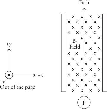 AP Physics 2 Practice Test 11_crackap com