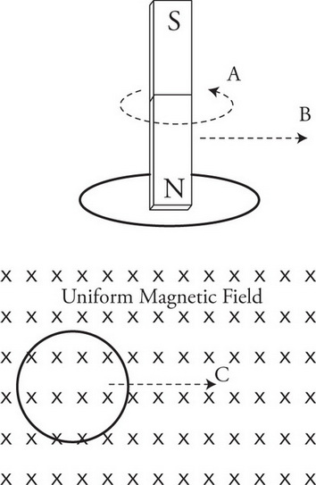 AP Physics 2 Practice Test 13_crackap com