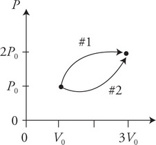 AP Physics 2 Practice Test 14_crackap com