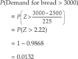 AP Statistics Question 43: Answer and Explanation_crackap com